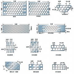 punching net,perforated metal mesh,perforated metal net